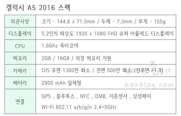 갤럭시 A5 스펙 성능을 확인할 수 있습니다 (SM-A510)