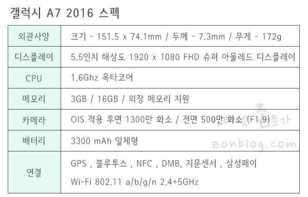 갤럭시a7 스펙 - Galaxy a7 2016 (sm-a710)