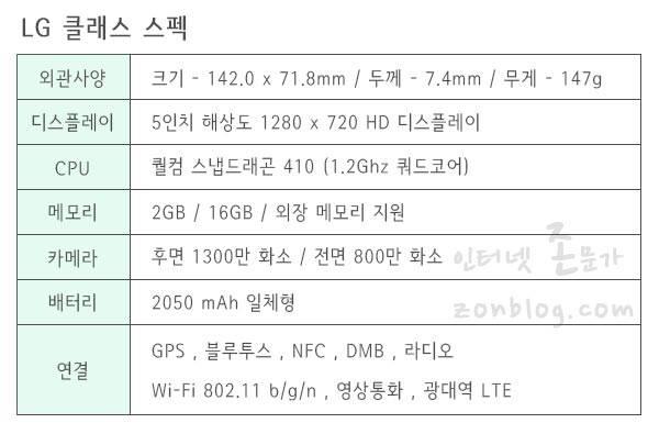 LG 클래스 스펙